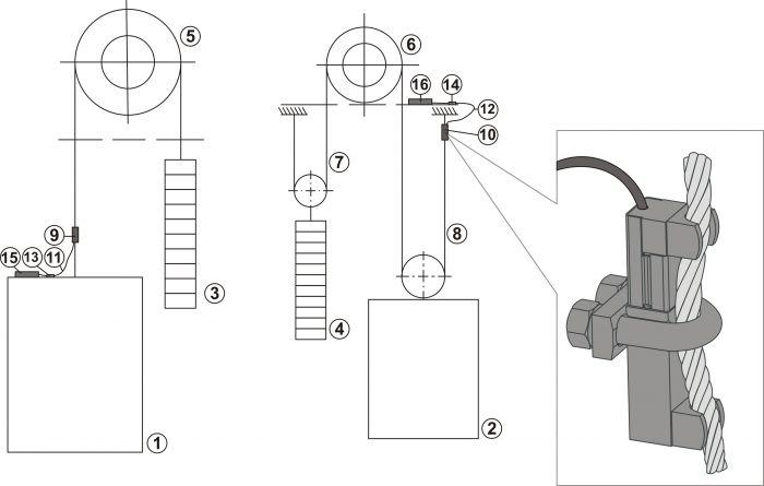 Схема установки SenS Lift с